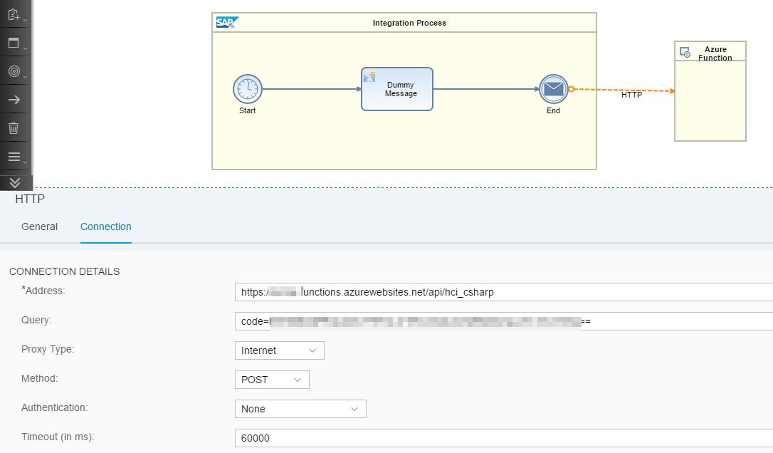 Send message from Hana Cloud Integration to Azure Service Bus